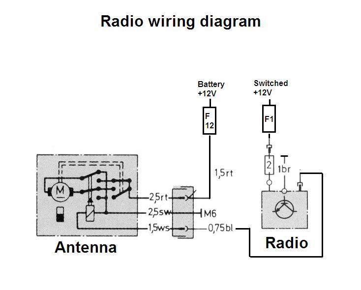 Wiring Diagram Mercedes Radio - Wwwcaseistore \u2022