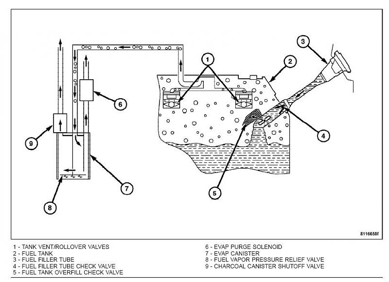 in tank fuel pump diagram