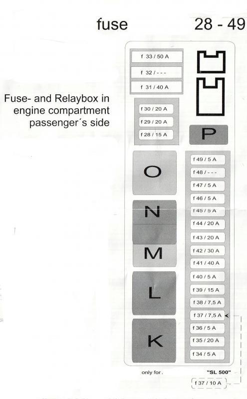 R230 Fuse and Relay Diagrams - Mercedes-Benz Forum