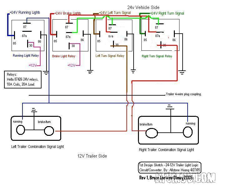 Wiring Diagram Right Sight Wiring Diagram