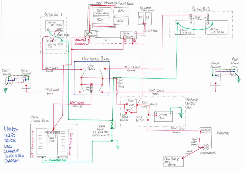 Wiring Diagram For Honda Eu2000i Generator Wiring Diagram