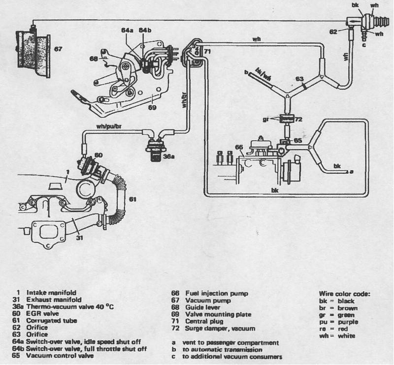 mercedes benz vacuum line diagram