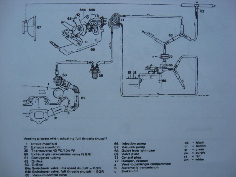 Mercedes Benz Vacuum Systems Diagram Wiring Schematic Diagram