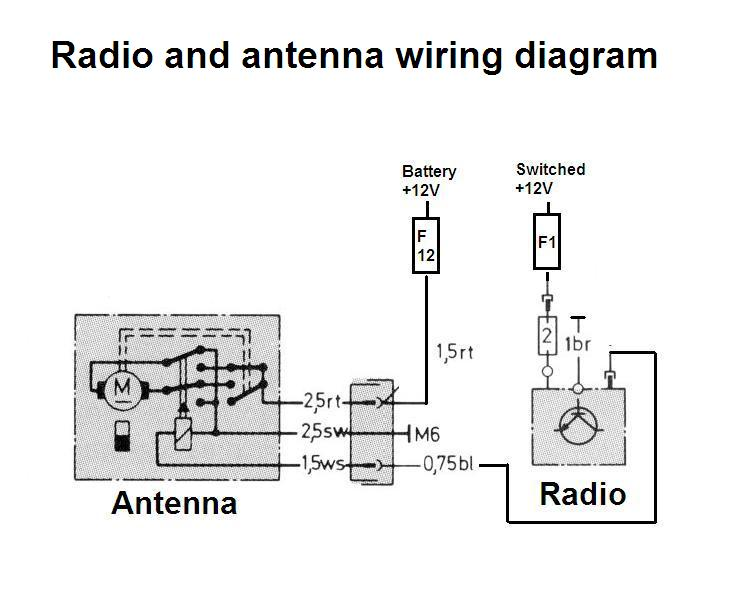 Antenna Schematic Diagram Wiring Diagram Schematic