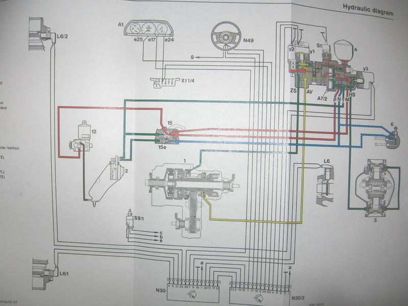 hydraulic schematic drawings