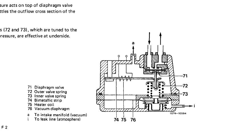 Ford 3000 Sel Tractor Wiring Diagram Wiring Schematic Diagram