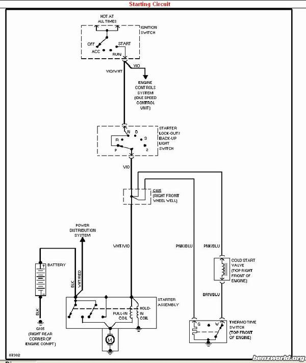 mercedes benz w126 wiring diagram
