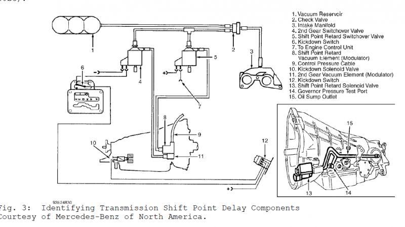 Transmission Kickdown - Mercedes-Benz Forum