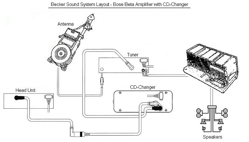 Bose W140 Wiring Diagram Download Wiring Diagram