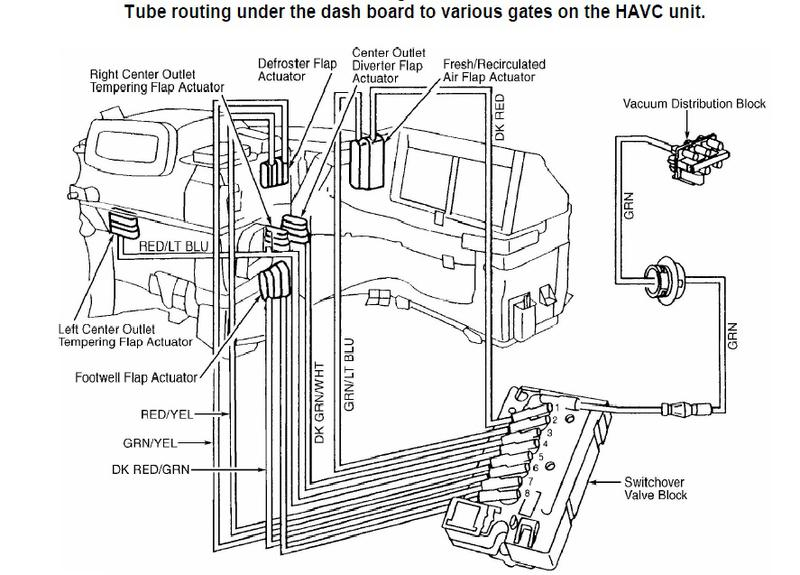 1995 c280 mercedes benz wiring diagram