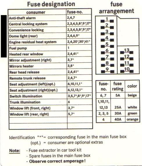 2002 mercedes c230 kompressor fuse diagram