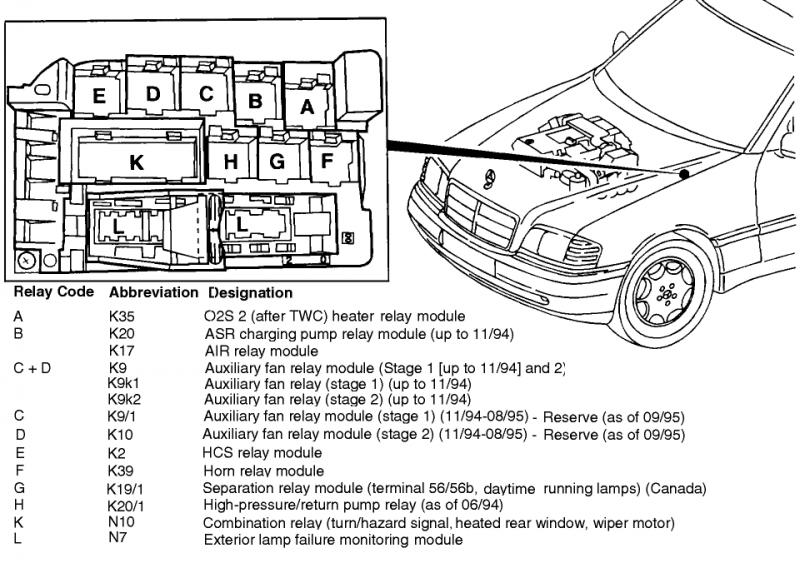 98 c280 fuse box location