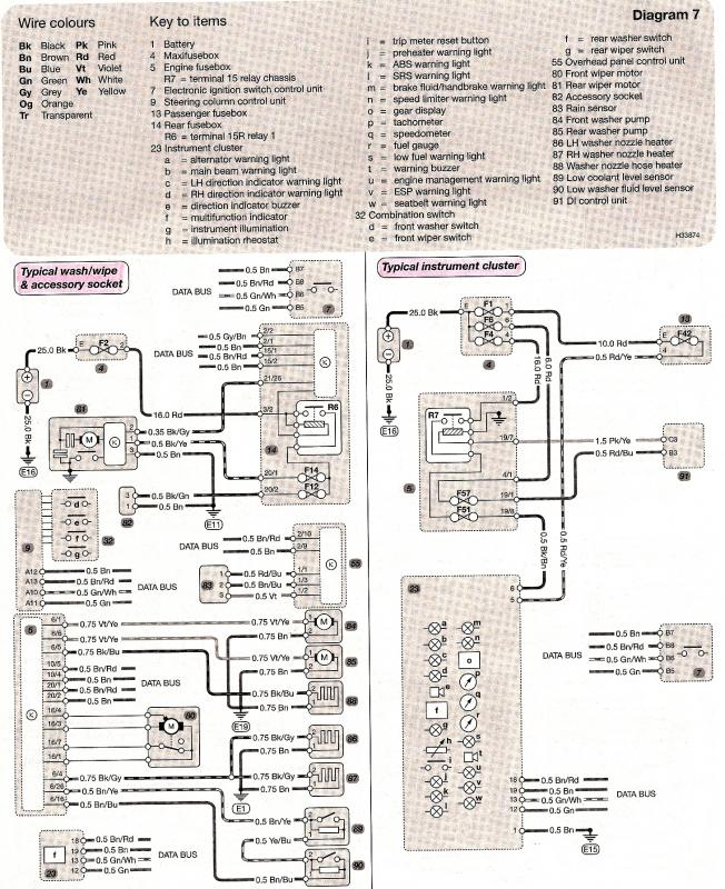 Wiring diagrams - Wash/wipe/accessory socket/instrument cluster