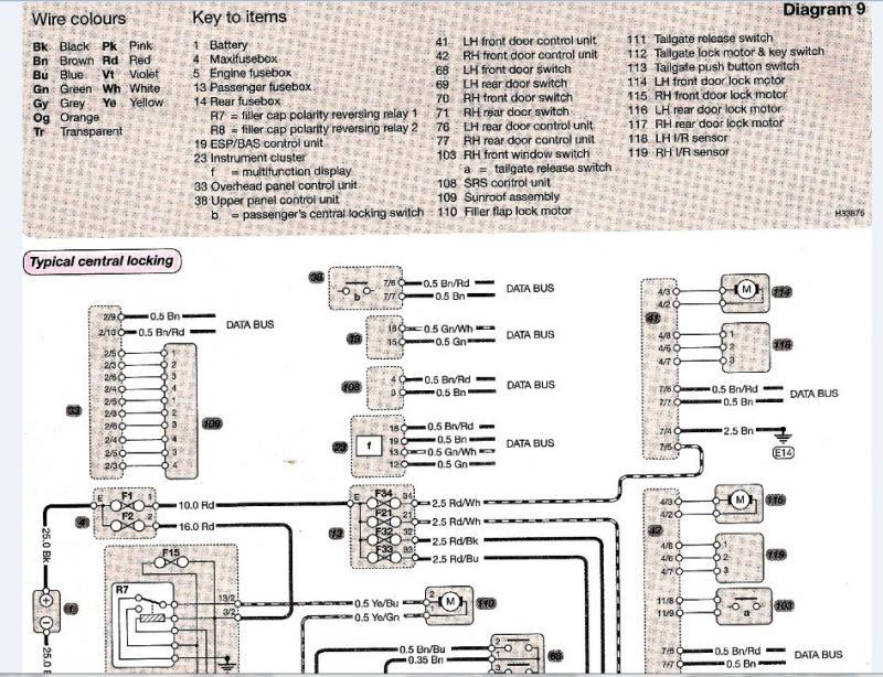 vito central locking wiring diagram