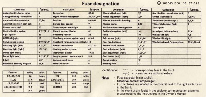 2009 E350 Fuse Box Diagram manual guide wiring diagram