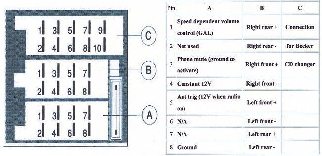 2001 mercedes e320 radio wiring diagram
