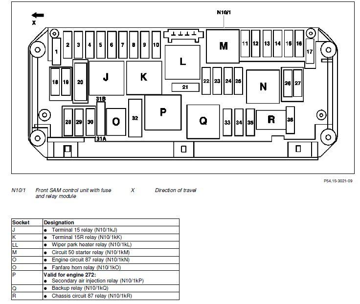 mercedes e class w212 fuse box location