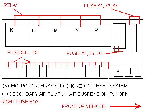 fuse chart - Page 2 - Mercedes-Benz Forum