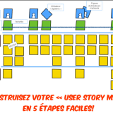 user-stories-presentation