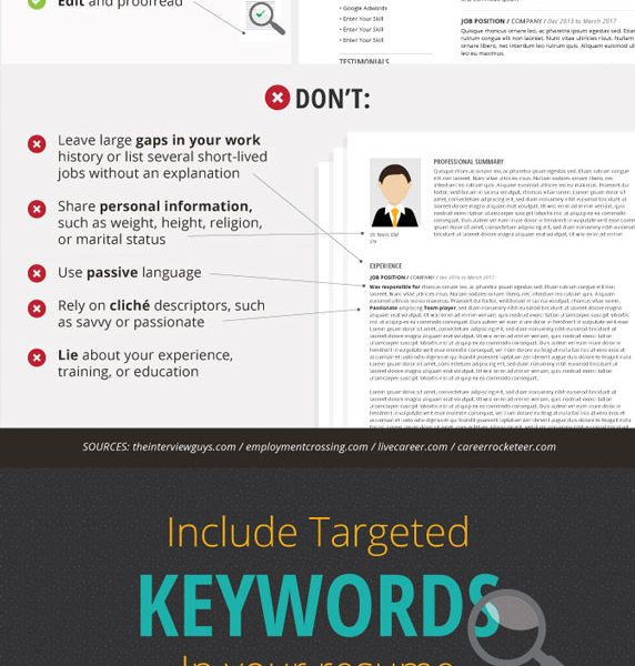 Resume Dos  Don\u0027t Infographic - Best Infographics
