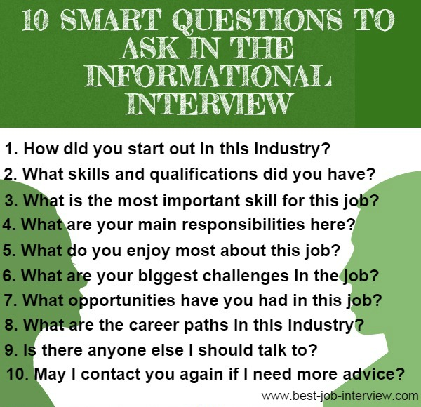 Informational Interview Letter
