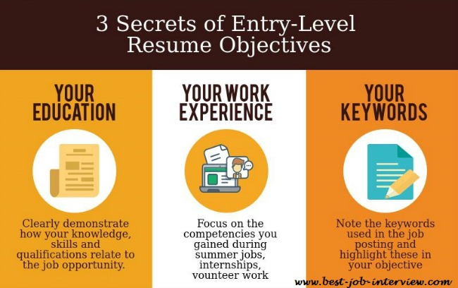 Winning Objectives for Resumes