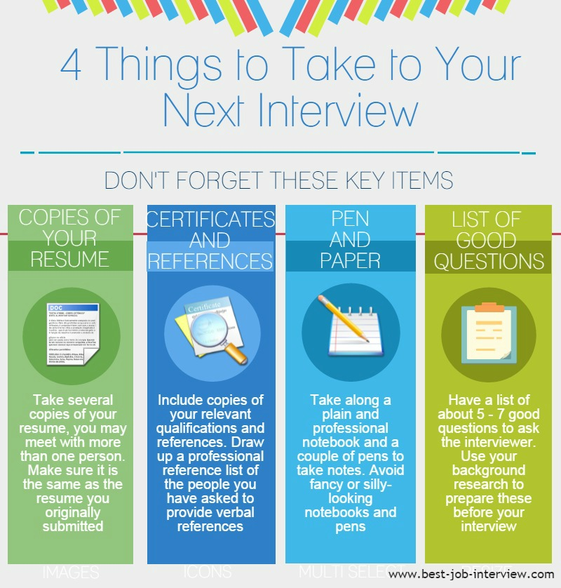 Preparation Tips for Interviews - the day before