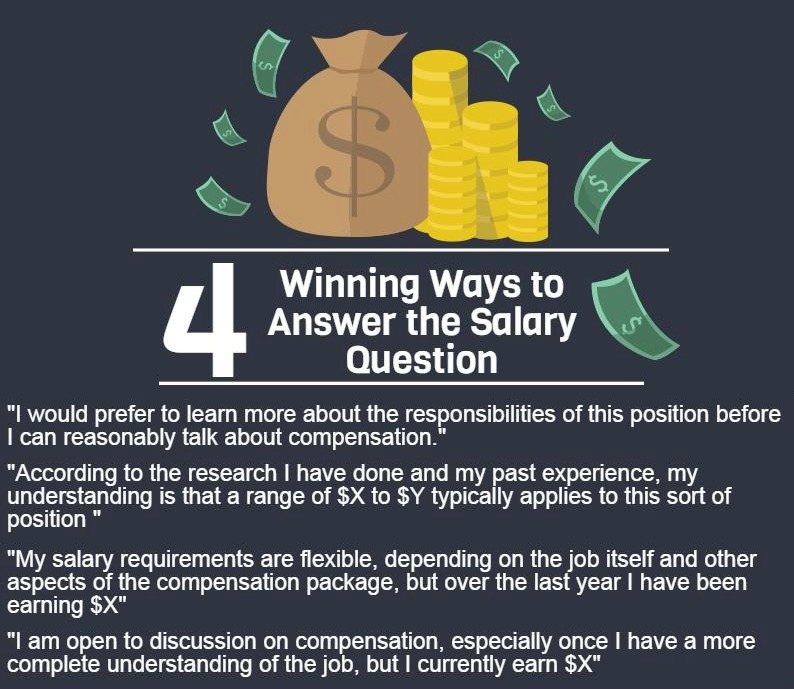 Handling Difficult Interview Questions About Salary