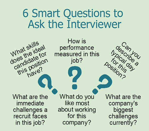 Student Job Interview Questions and Answers