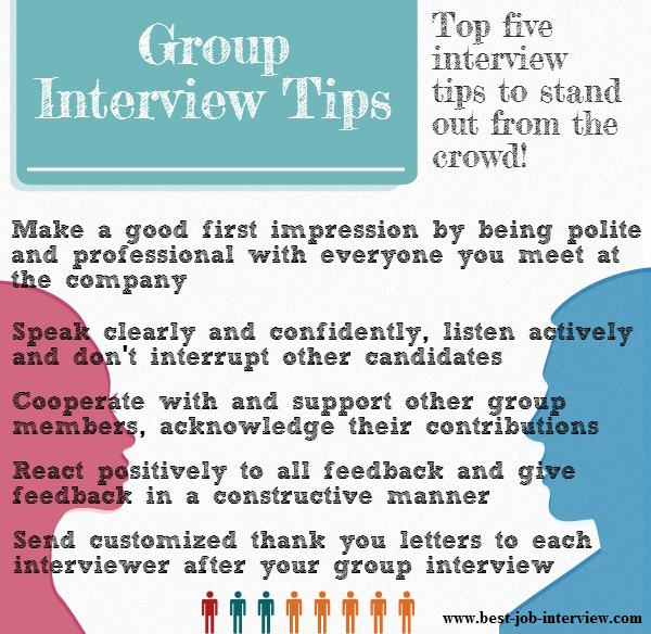 Typical Group Interview Questions and Answers - interview scenarios