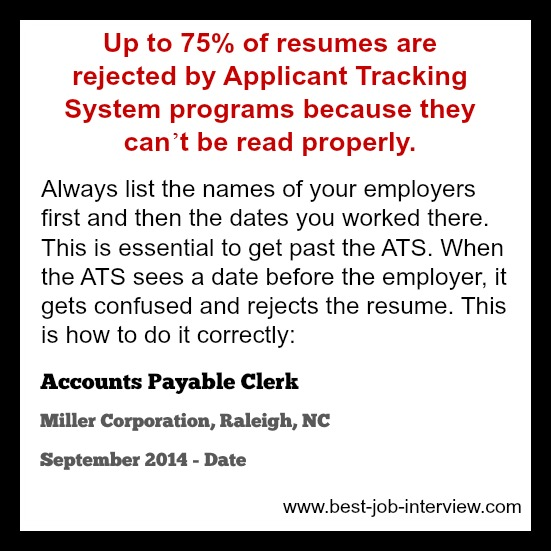 create the best resumes