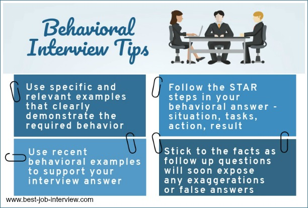 Best Behavioral Interview Tips and Techniques