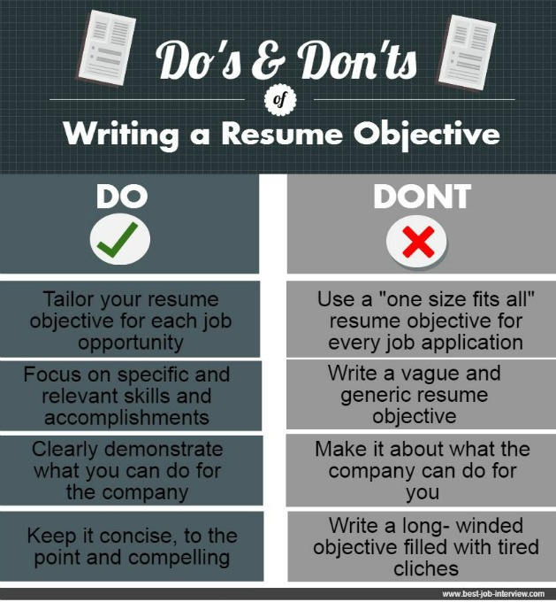 Resume Objective Samples that Really Work - Writing A Resume Objective