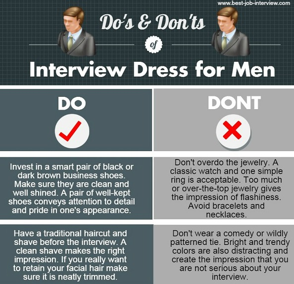 do s and don ts of interviews