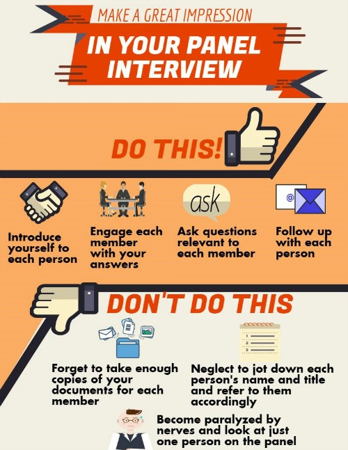 The Panel Interview Survival Guide