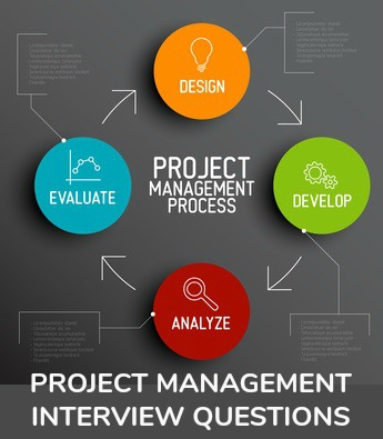 Complete List of Project Management Interview Questions - sales team leader interview questions