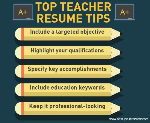 Sample Teacher Resume - teacher resume tips