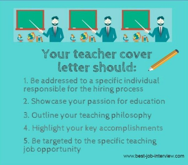 Teacher Cover Letter - cover letter with resume