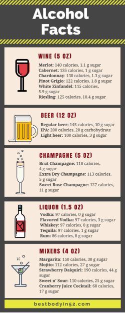 Small Of How Many Calories In Rum