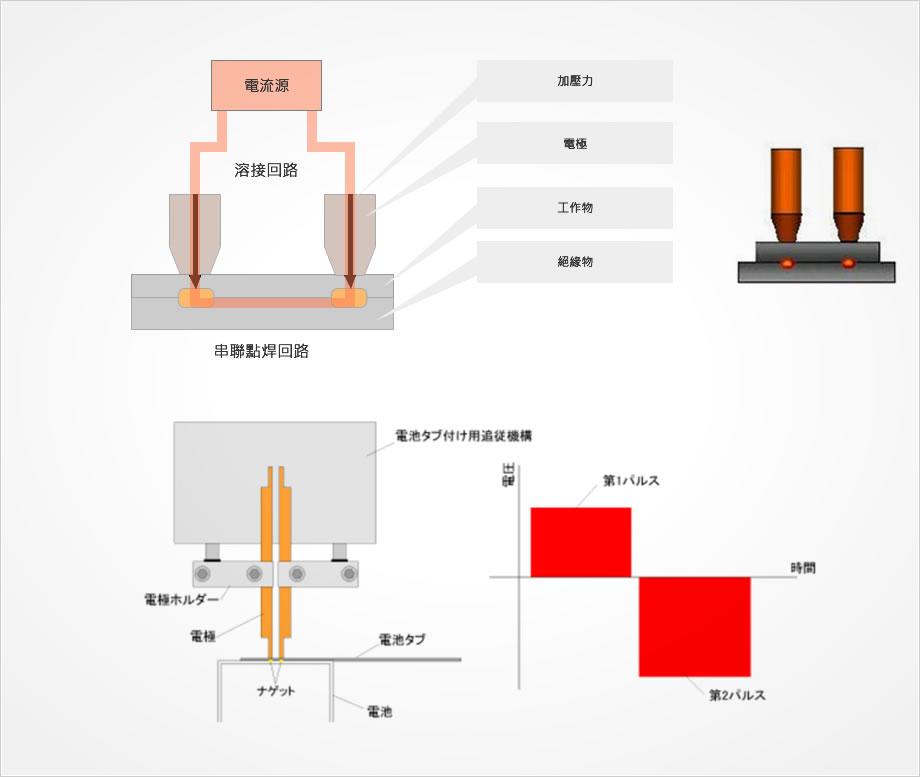 Resistance Welding Circuit-Resistance Welding-Technical support-Best