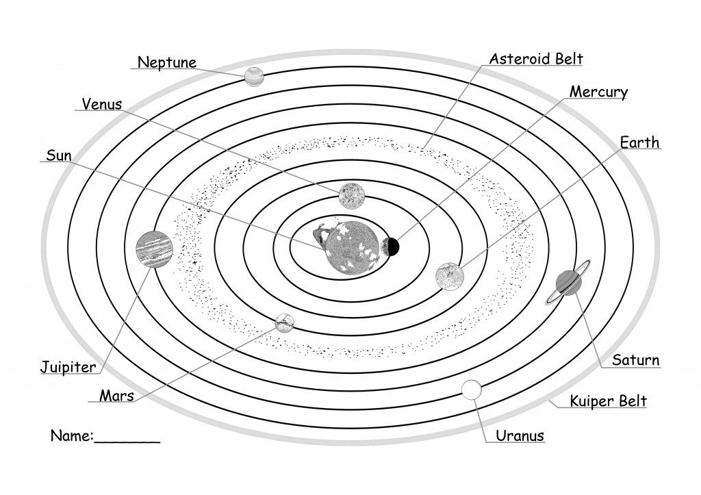 diagram no 4 the solar system