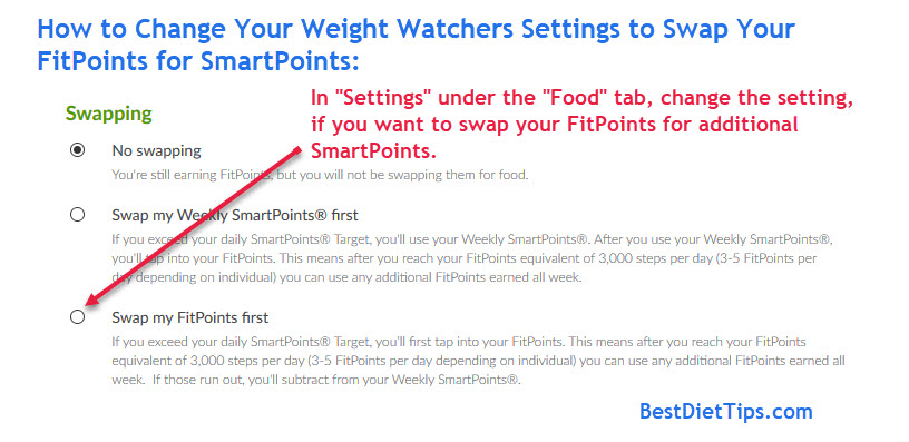 How do Weight Watchers FitPoints (Activity Points) Work? Best Diet