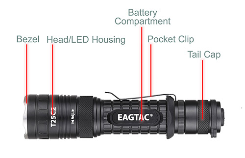 How A Flashlight Works Diagram - Wiring Diagram Online