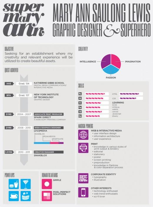 30 Amazing CV/Resume To Impress Your Recruiter