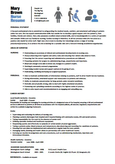 10 Best Nursing Resume Templates - example of a nursing resume