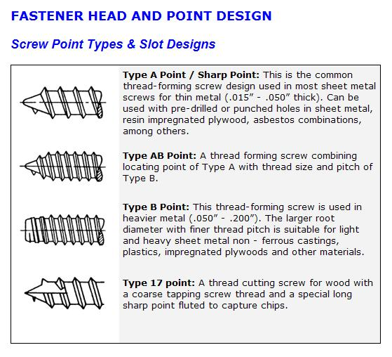 Roofing Nails, Roofing Screws, Staples, Teks, Sealing Washers
