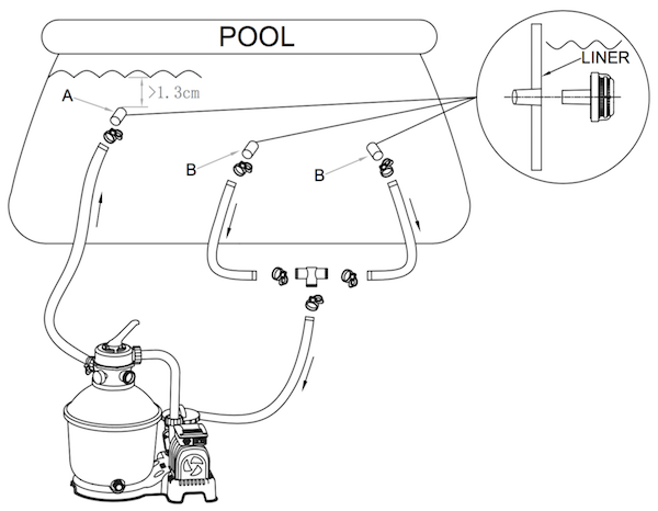 pool filter electrical