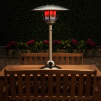 Best Patio Heater 2018 | Top 10 Patio Heaters Reviewed