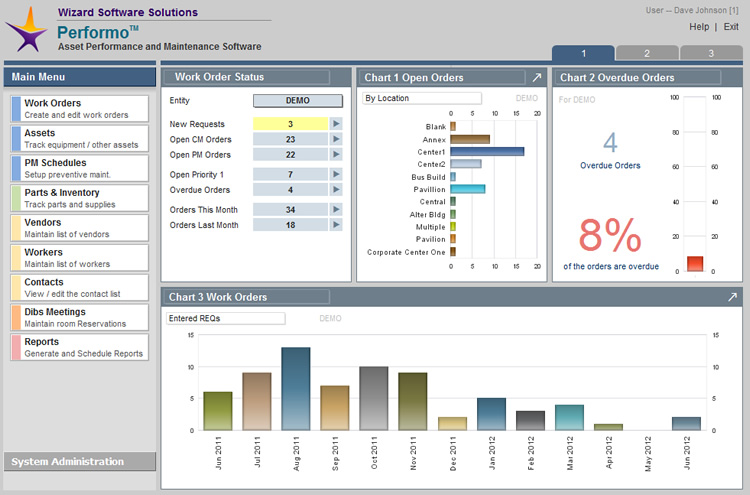 Performo Review \u2013 2018 Pricing, Features, Shortcomings