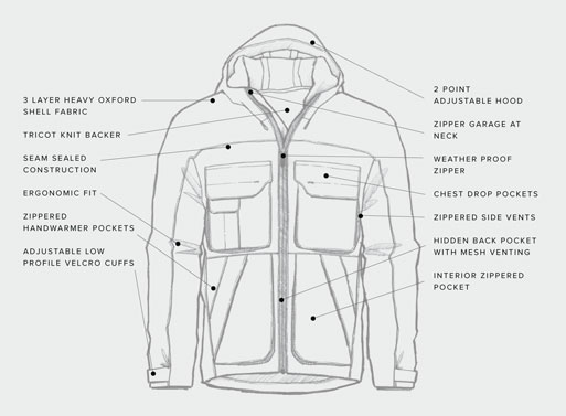 Aether Apparel's Field Jacket sketch